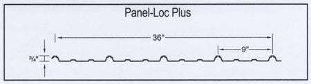 panel_loc_plus_sm